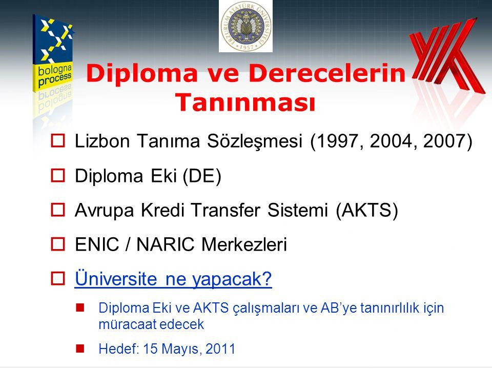 Diploma ve Derecelerin Tanınması