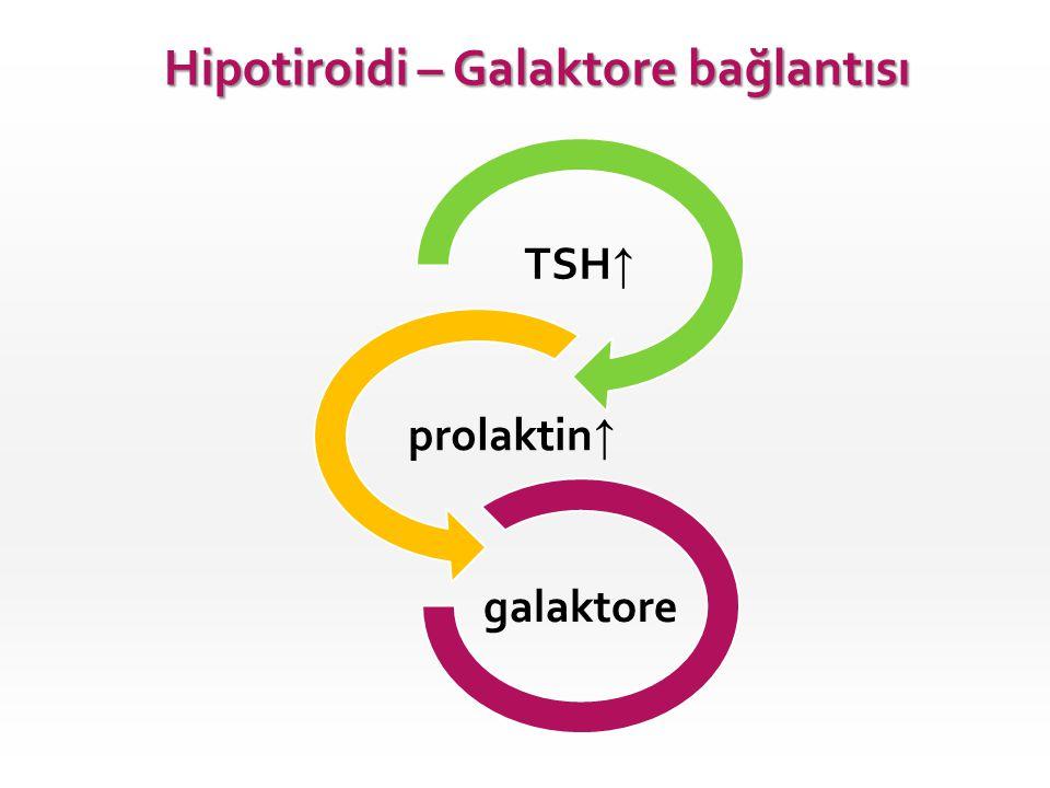 Hipotiroidi – Galaktore bağlantısı