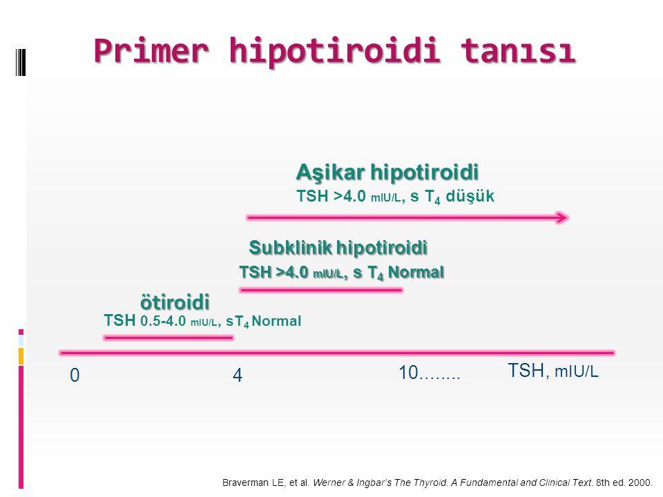 Primer hipotiroidi tanısı