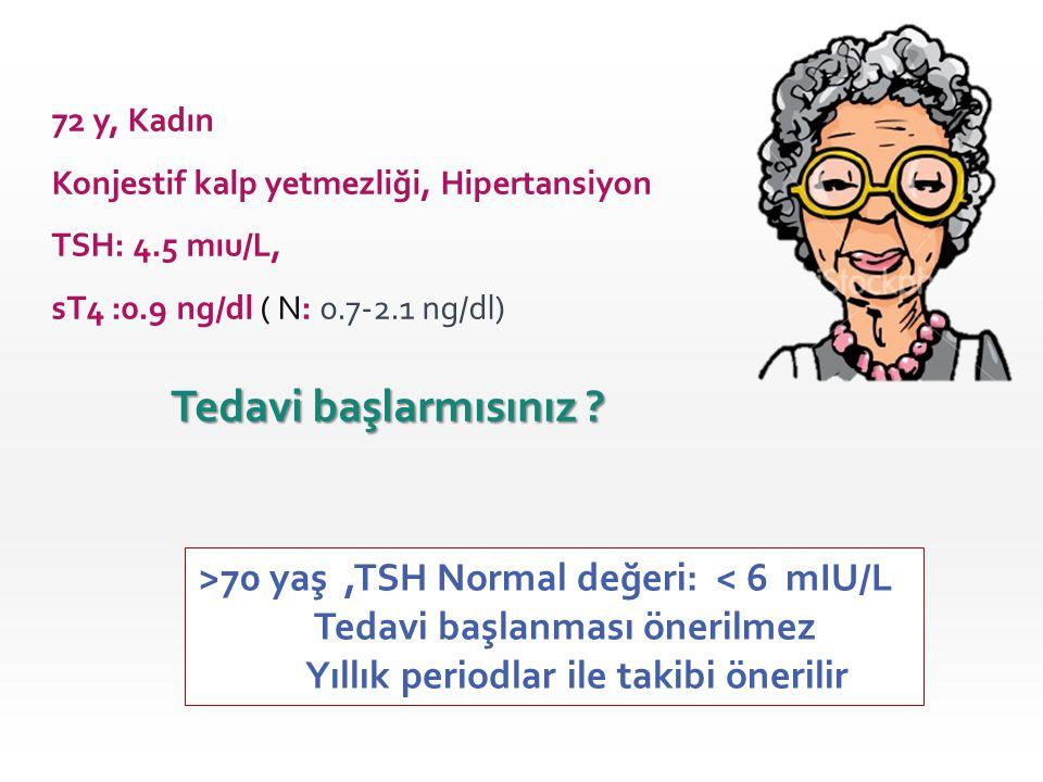 Tedavi başlarmısınız >70 yaş ,TSH Normal değeri: < 6 mIU/L