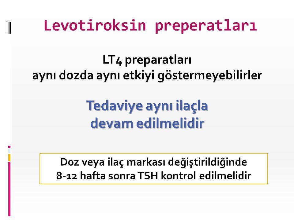 Levotiroksin preperatları