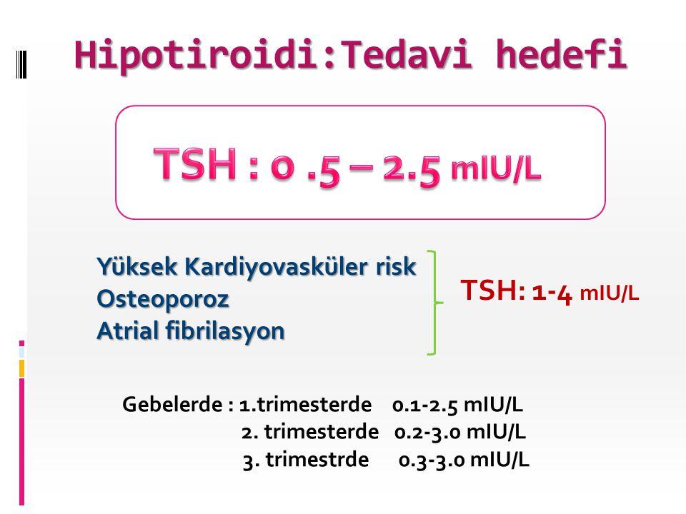 Hipotiroidi:Tedavi hedefi