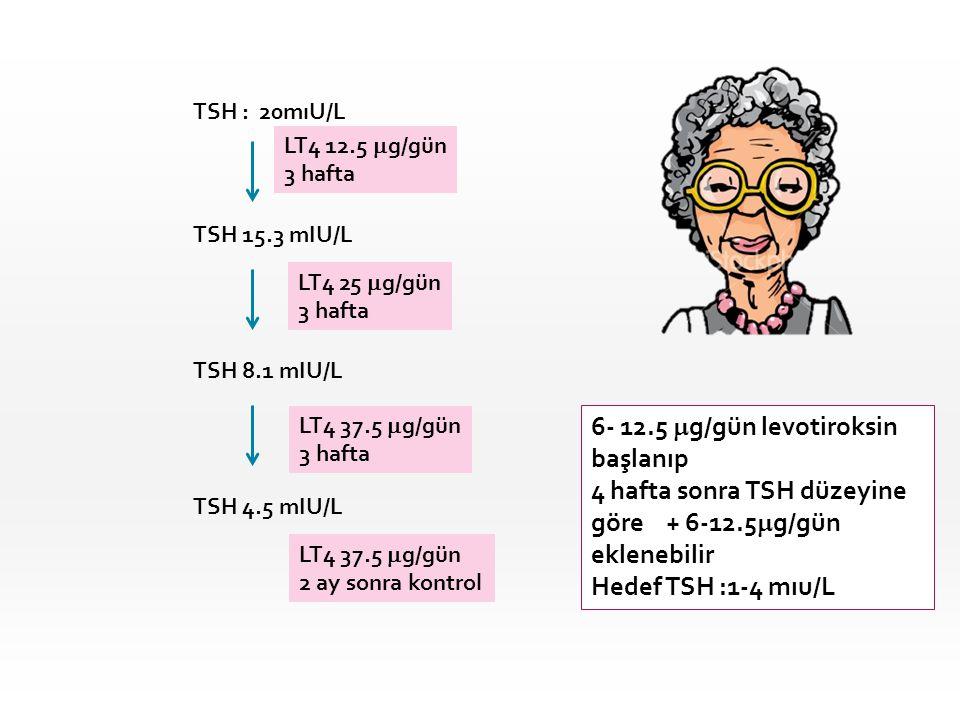 6- 12.5 mg/gün levotiroksin başlanıp