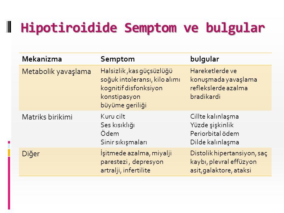 Hipotiroidide Semptom ve bulgular