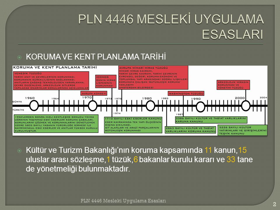 PLN 4446 MESLEKİ UYGULAMA ESASLARI