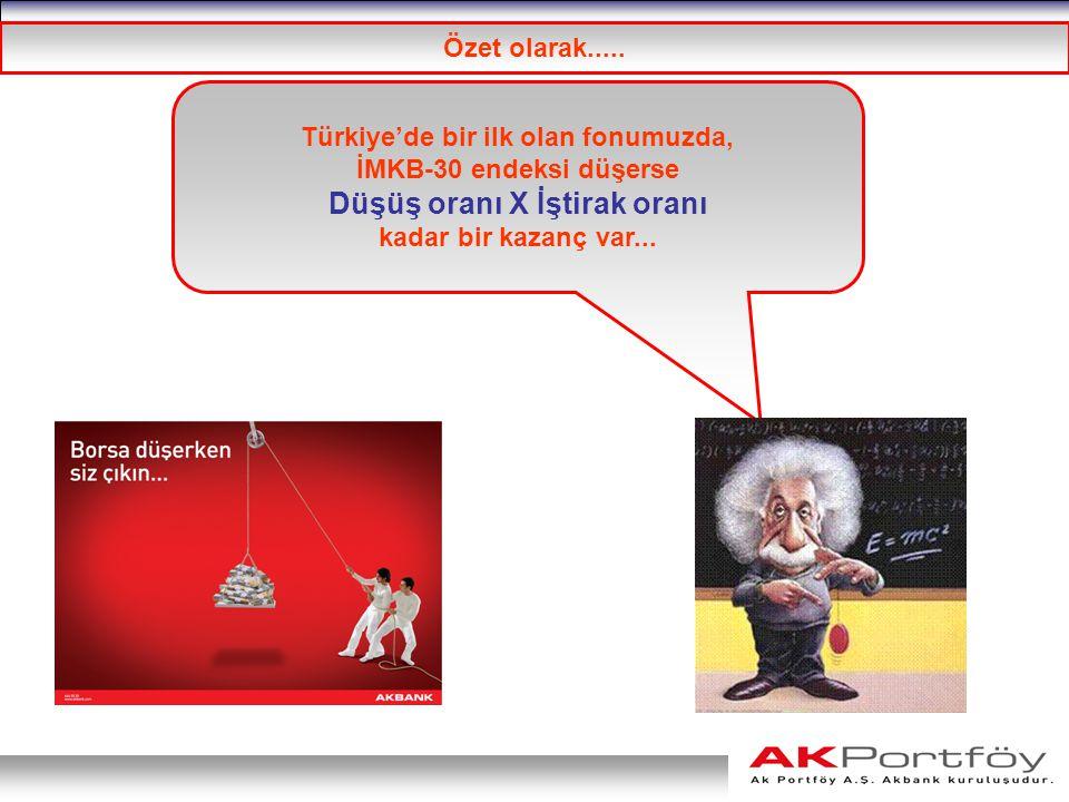 Türkiye'de bir ilk olan fonumuzda, Düşüş oranı X İştirak oranı