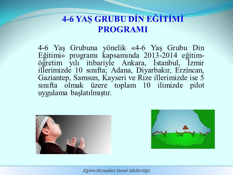 4-6 YAŞ GRUBU DİN EĞİTİMİ PROGRAMI