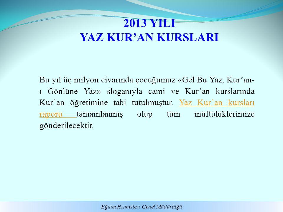 2013 YILI YAZ KUR'AN KURSLARI