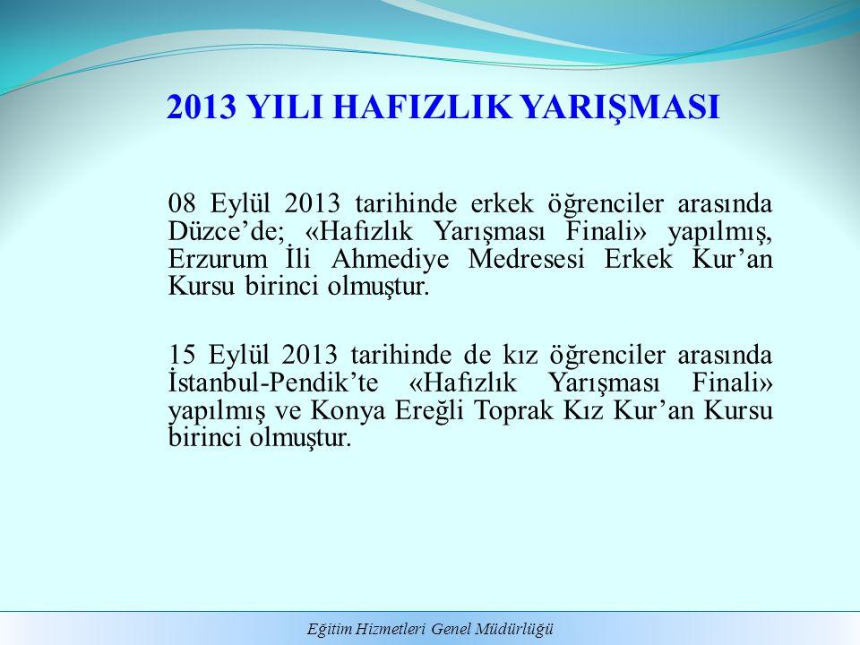 2013 YILI HAFIZLIK YARIŞMASI