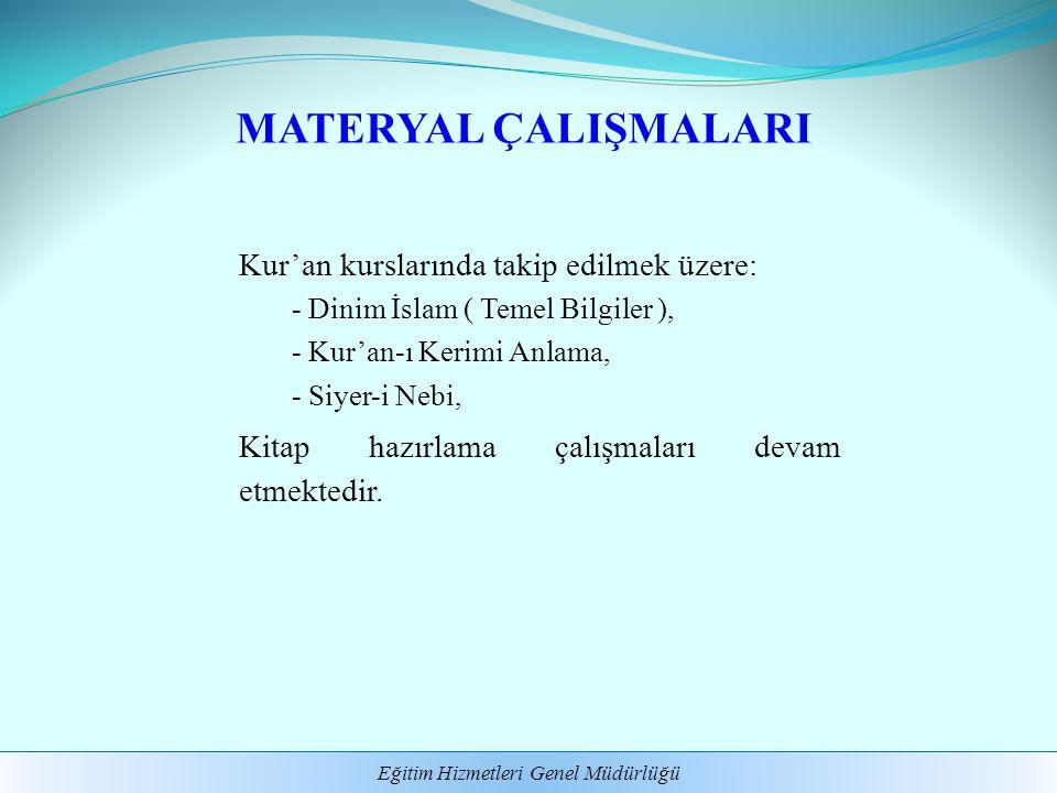 MATERYAL ÇALIŞMALARI Kur'an kurslarında takip edilmek üzere: