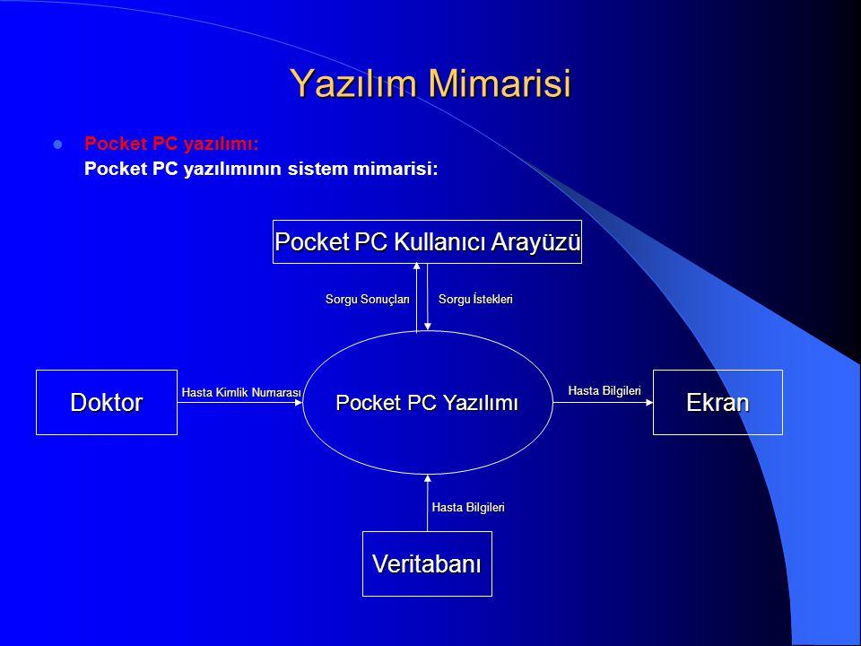 Pocket PC Kullanıcı Arayüzü