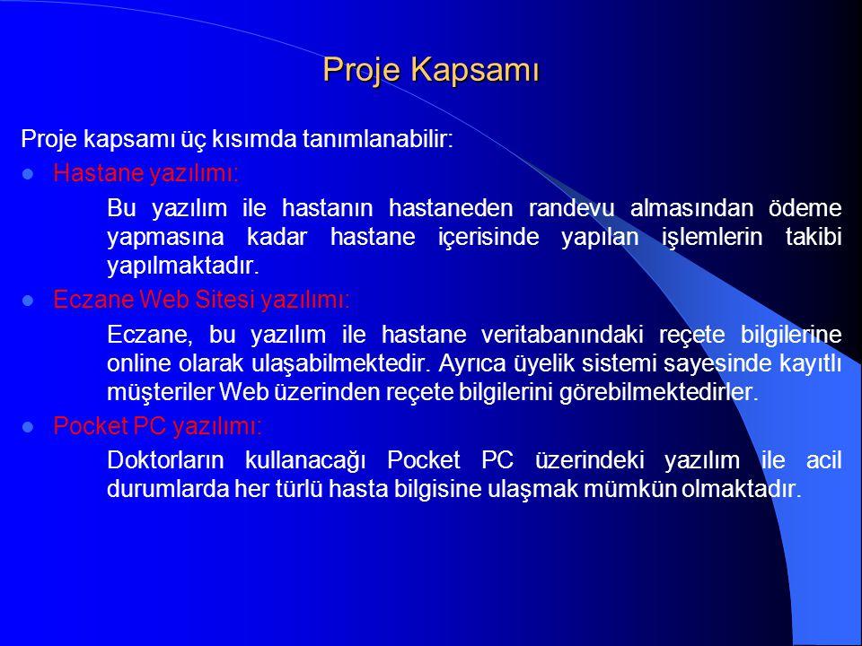 Proje Kapsamı Proje kapsamı üç kısımda tanımlanabilir:
