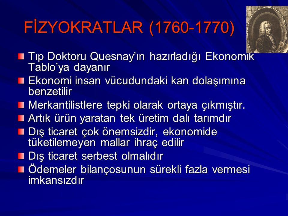 FİZYOKRATLAR (1760-1770) Tıp Doktoru Quesnay'ın hazırladığı Ekonomik Tablo'ya dayanır. Ekonomi insan vücudundaki kan dolaşımına benzetilir.