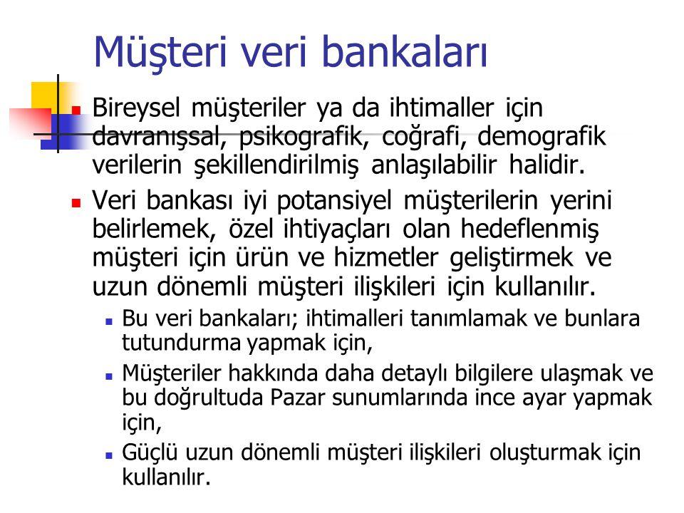 Müşteri veri bankaları