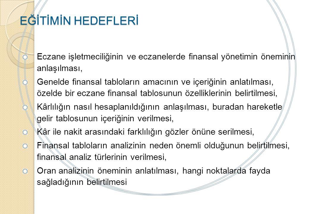 EĞİTİMİN HEDEFLERİ Eczane işletmeciliğinin ve eczanelerde finansal yönetimin öneminin anlaşılması,