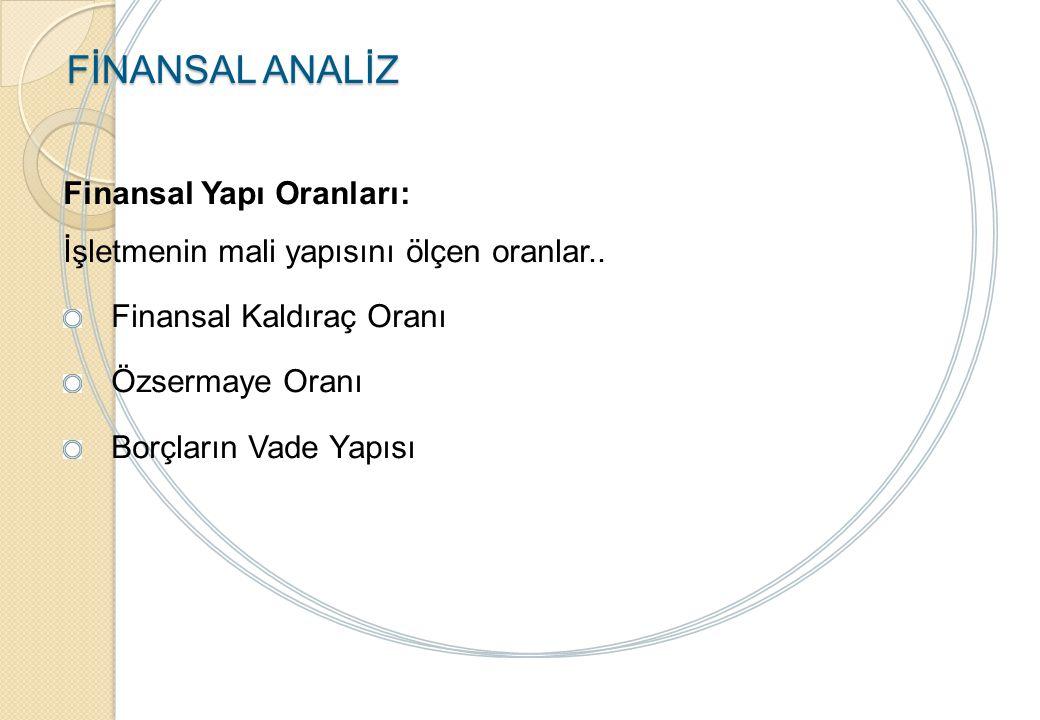 FİNANSAL ANALİZ Finansal Yapı Oranları: