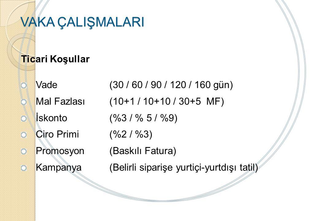 VAKA ÇALIŞMALARI Ticari Koşullar Vade (30 / 60 / 90 / 120 / 160 gün)