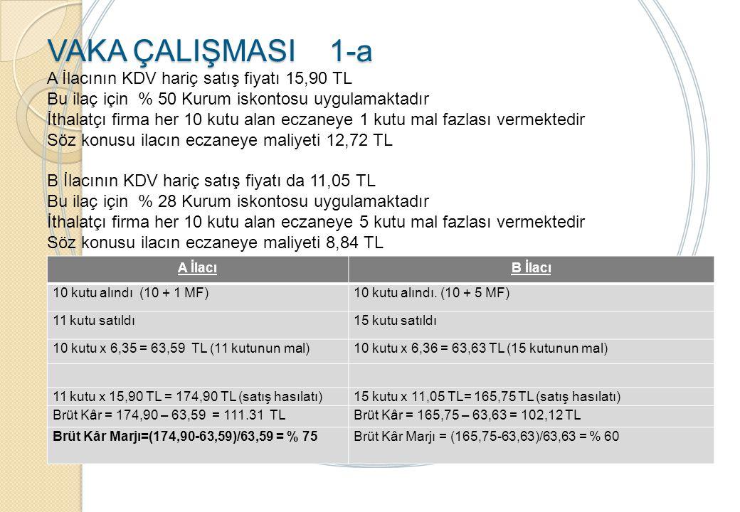 VAKA ÇALIŞMASI 1-a A İlacının KDV hariç satış fiyatı 15,90 TL