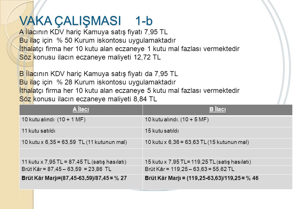 VAKA ÇALIŞMASI 1-b A İlacının KDV hariç Kamuya satış fiyatı 7,95 TL