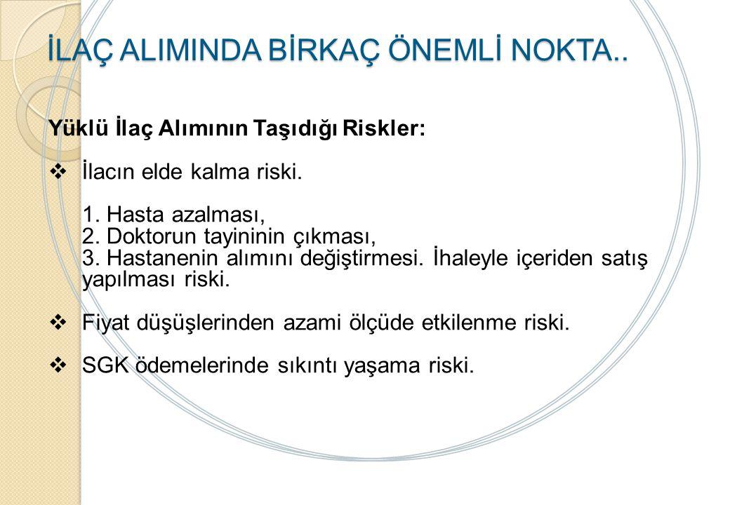 İLAÇ ALIMINDA BİRKAÇ ÖNEMLİ NOKTA..