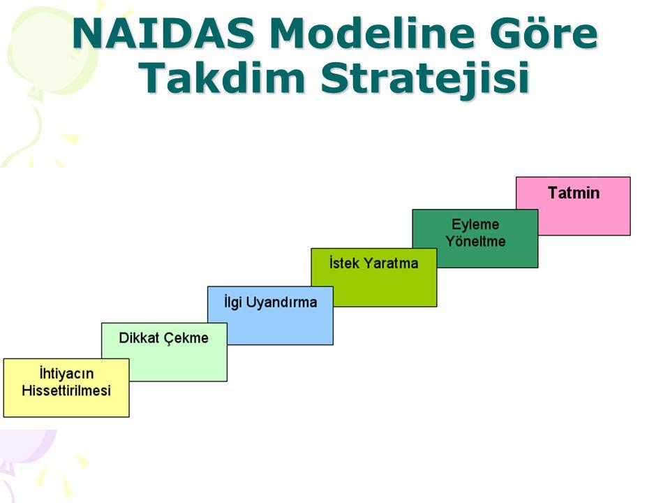 NAIDAS Modeline Göre Takdim Stratejisi