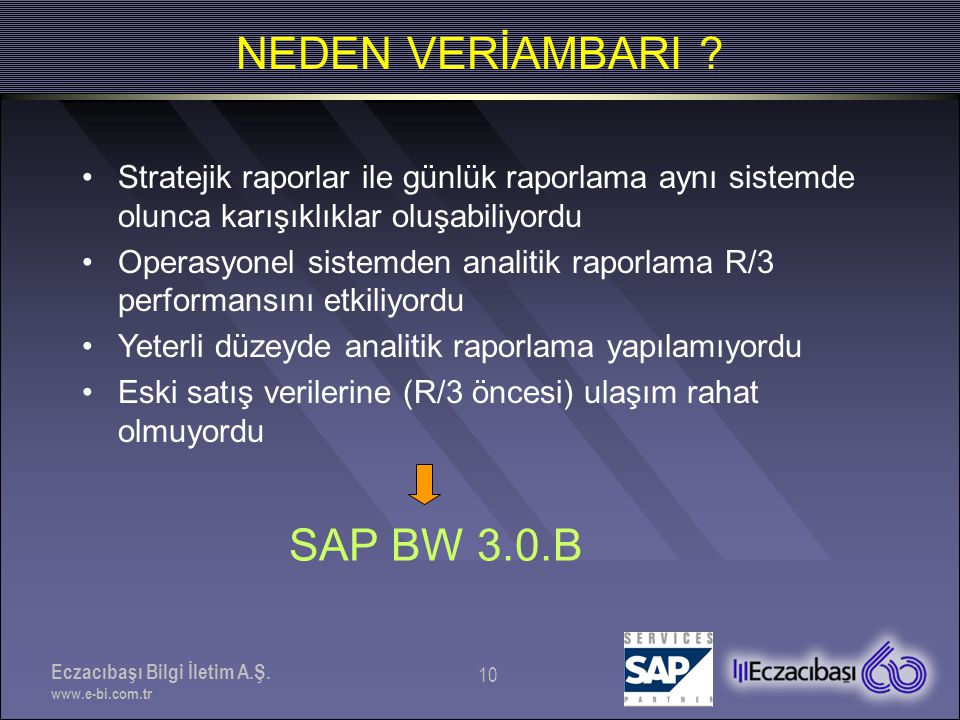 NEDEN VERİAMBARI SAP BW 3.0.B