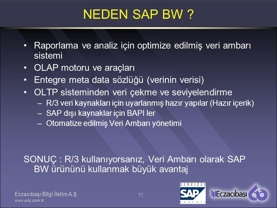 NEDEN SAP BW Raporlama ve analiz için optimize edilmiş veri ambarı sistemi. OLAP motoru ve araçları.