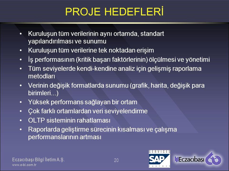 PROJE HEDEFLERİ Kuruluşun tüm verilerinin aynı ortamda, standart yapılandırılması ve sunumu. Kuruluşun tüm verilerine tek noktadan erişim.