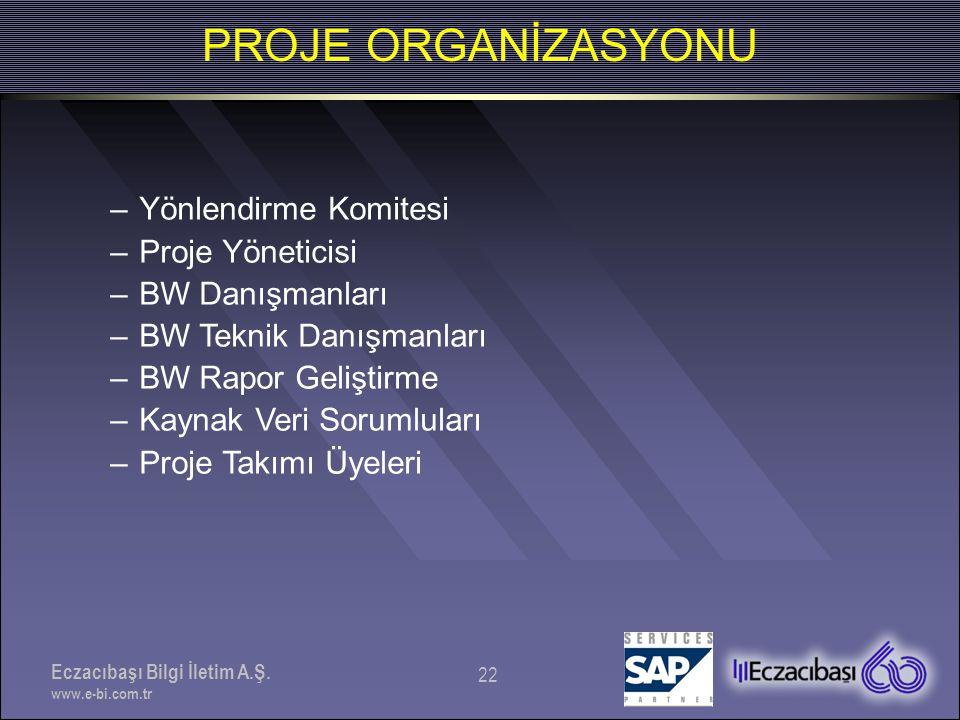 PROJE ORGANİZASYONU Yönlendirme Komitesi Proje Yöneticisi