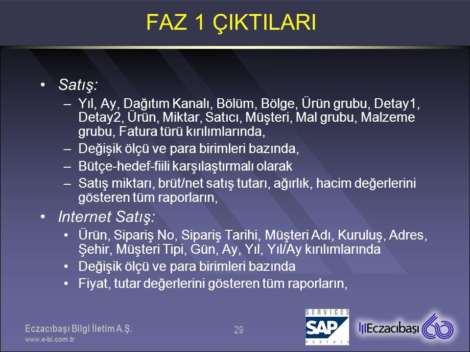 FAZ 1 ÇIKTILARI Satış: Internet Satış: