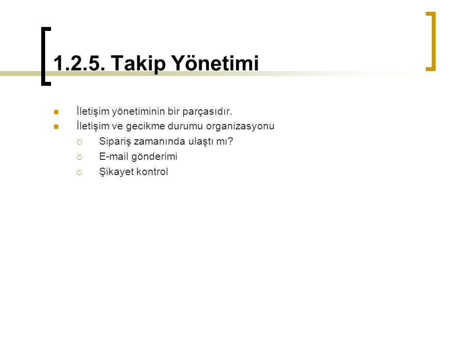 1.2.5. Takip Yönetimi İletişim yönetiminin bir parçasıdır.