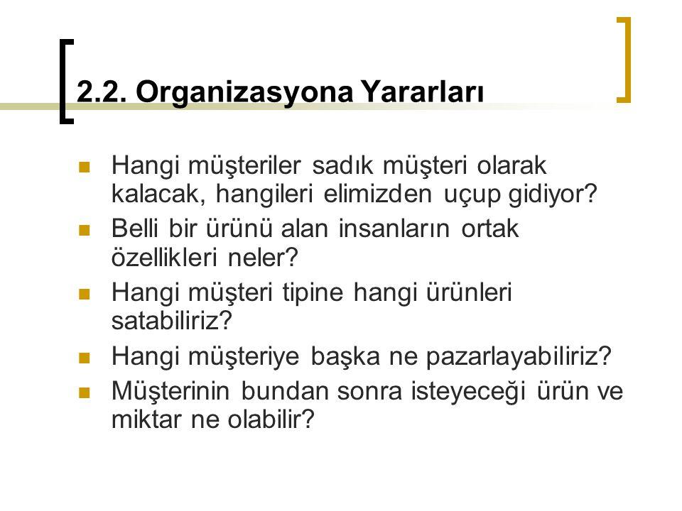 2.2. Organizasyona Yararları