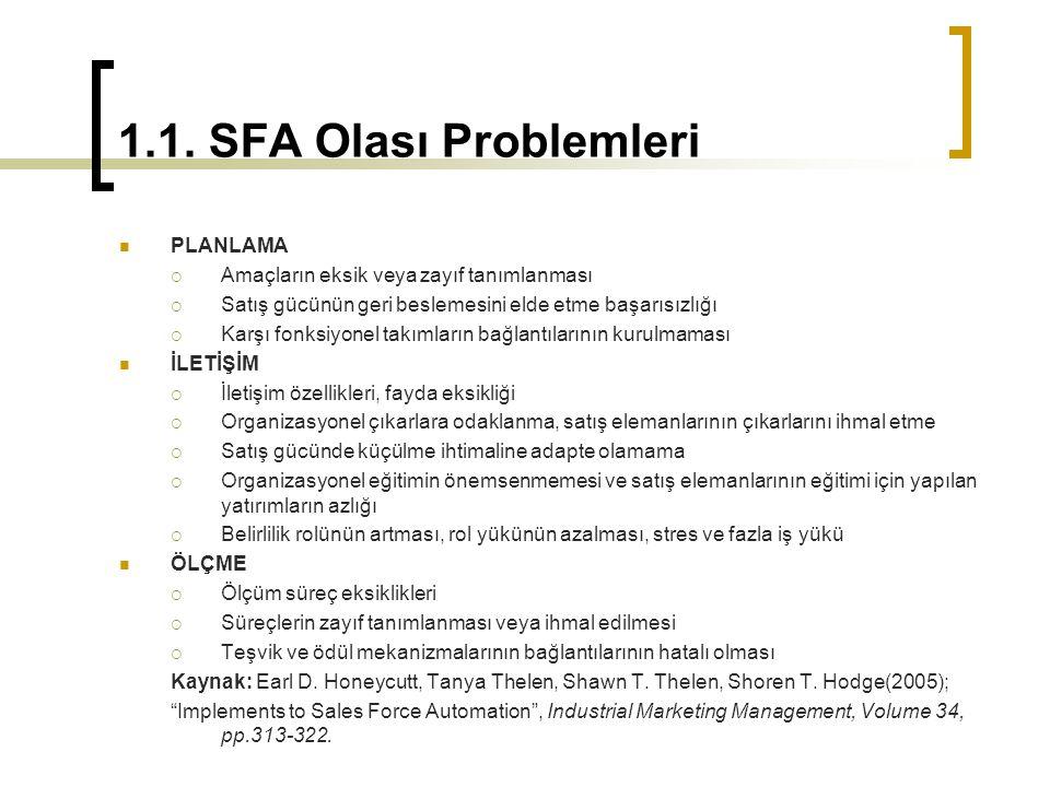 1.1. SFA Olası Problemleri PLANLAMA