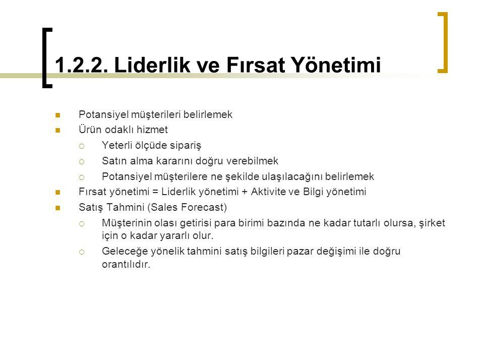 1.2.2. Liderlik ve Fırsat Yönetimi