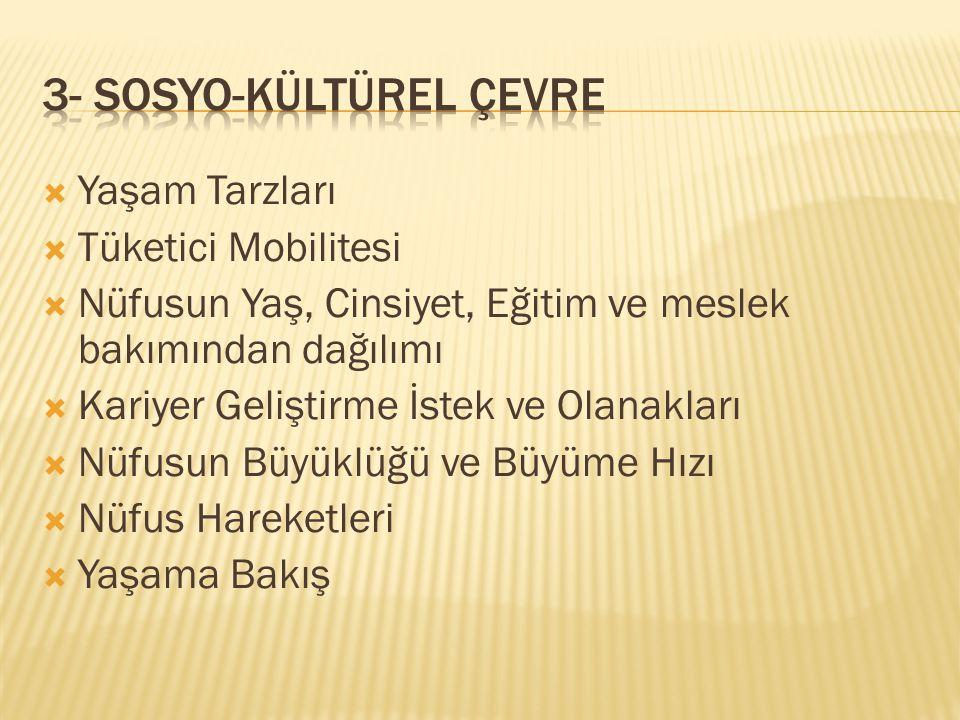 3- Sosyo-Kültürel Çevre
