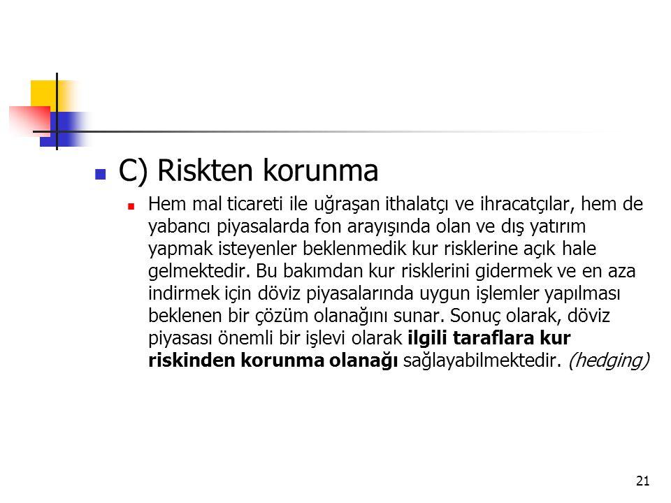 C) Riskten korunma