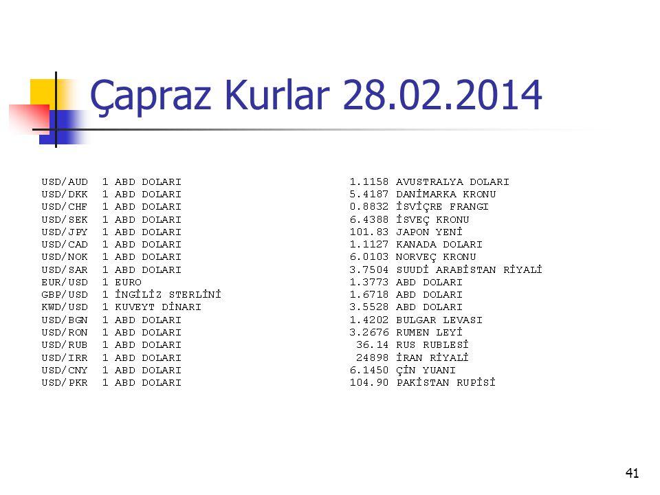 Çapraz Kurlar 28.02.2014
