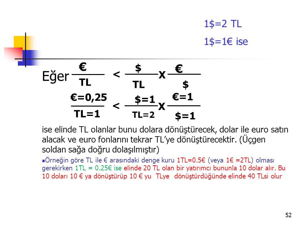 Eğer € 1$=2 TL 1$=1€ ise $ < X TL €=0,25 €=1 $=1 < X TL=1