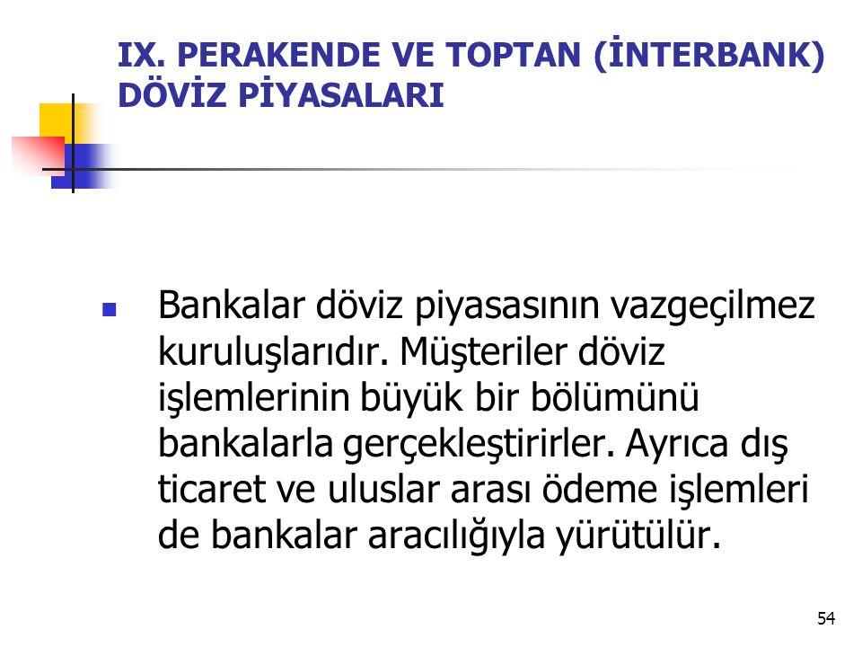 IX. PERAKENDE VE TOPTAN (İNTERBANK) DÖVİZ PİYASALARI