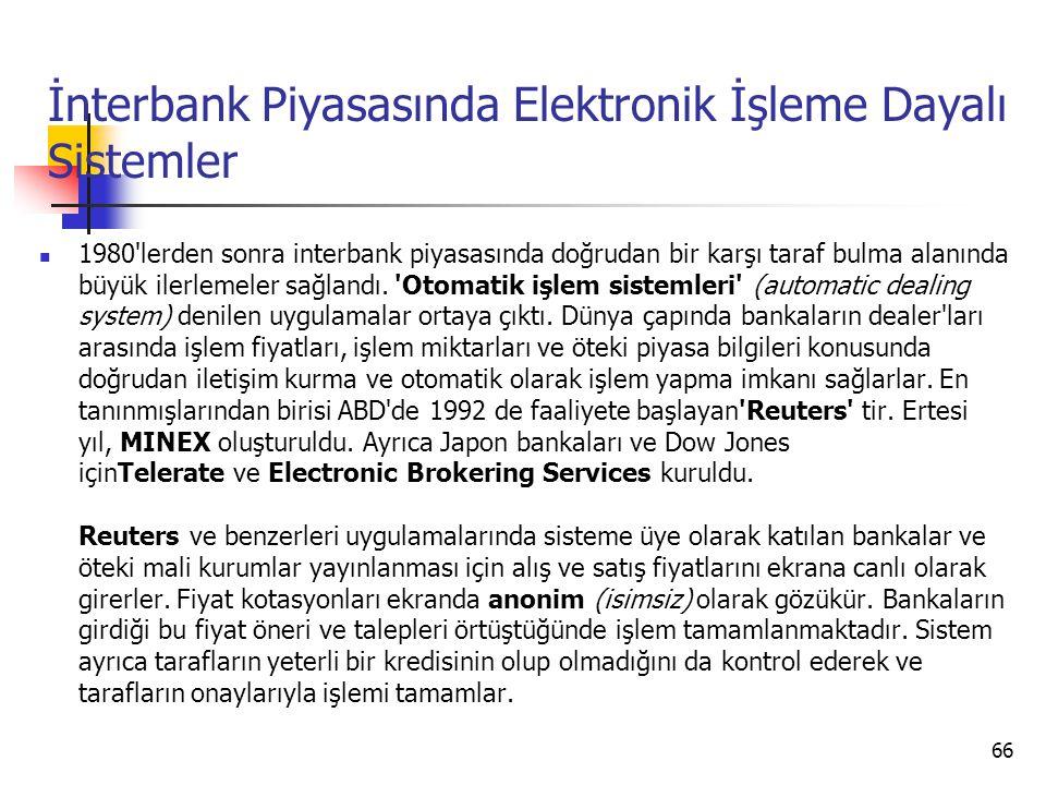 İnterbank Piyasasında Elektronik İşleme Dayalı Sistemler