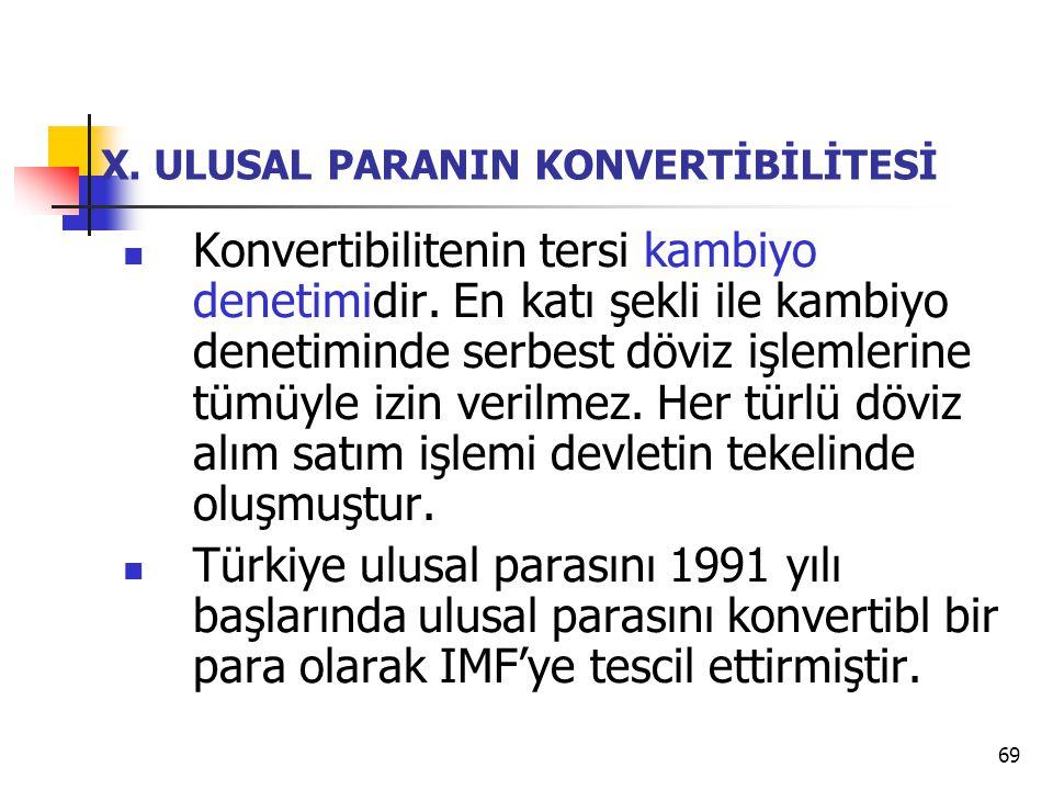 X. ULUSAL PARANIN KONVERTİBİLİTESİ