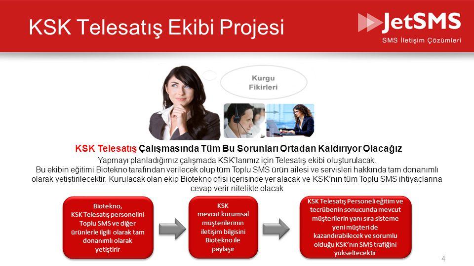 KSK Telesatış Ekibi Projesi