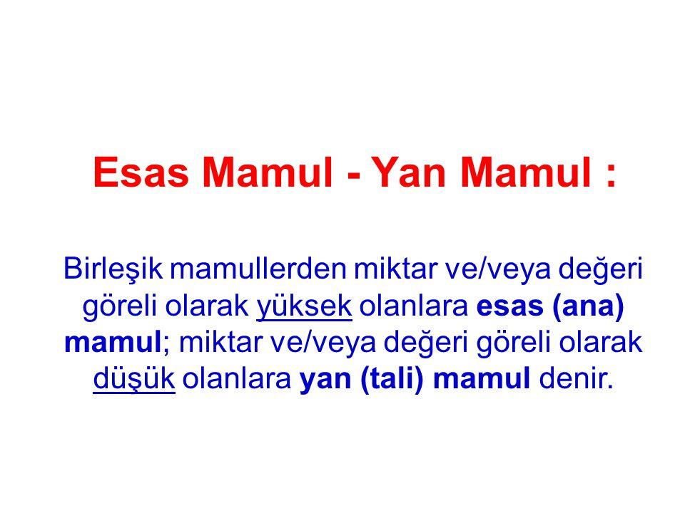 Esas Mamul - Yan Mamul :