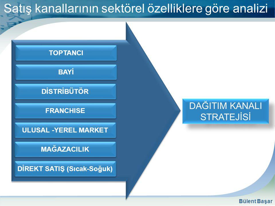 Satış kanallarının sektörel özelliklere göre analizi