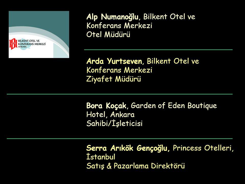Alp Numanoğlu, Bilkent Otel ve Konferans Merkezi