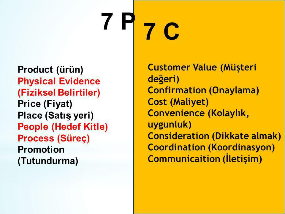 7 P 7 C Customer Value (Müşteri değeri) Confirmation (Onaylama)