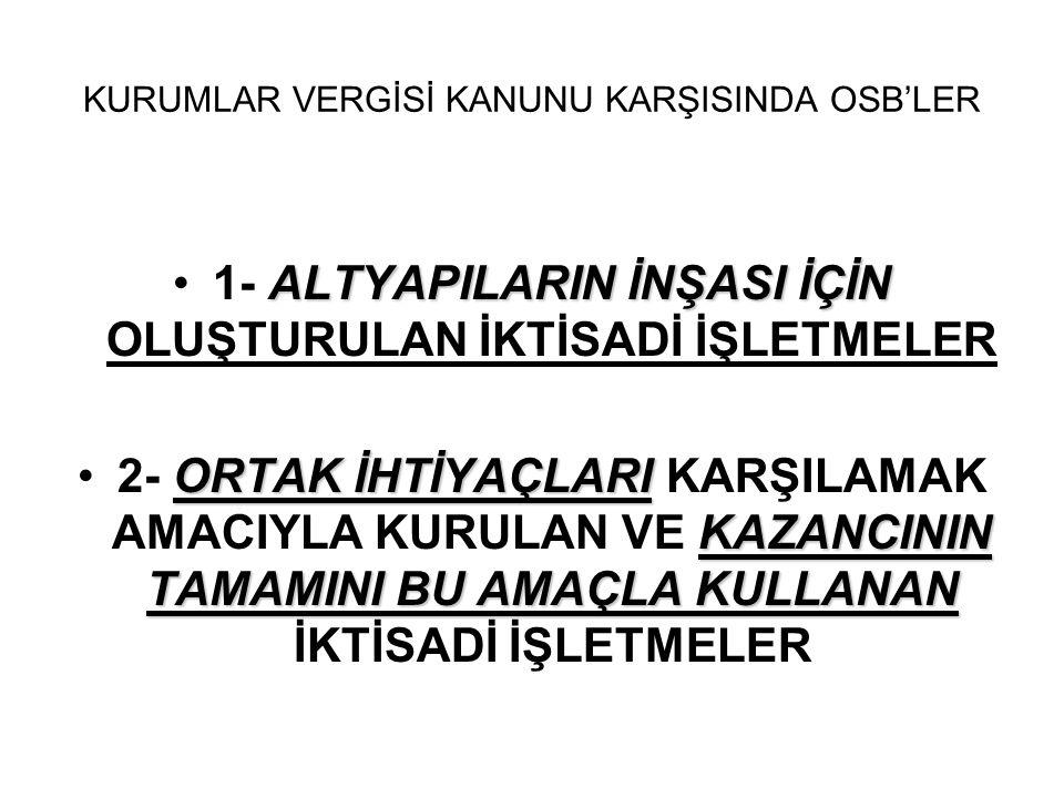 KURUMLAR VERGİSİ KANUNU KARŞISINDA OSB'LER
