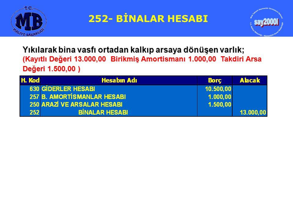 252- BİNALAR HESABI say2000i. Web Tabanlı Saymanlık Otomasyon Sistemi. T.C. Maliye Bakanlığı - Muhasebat Genel Müdürlüğü.
