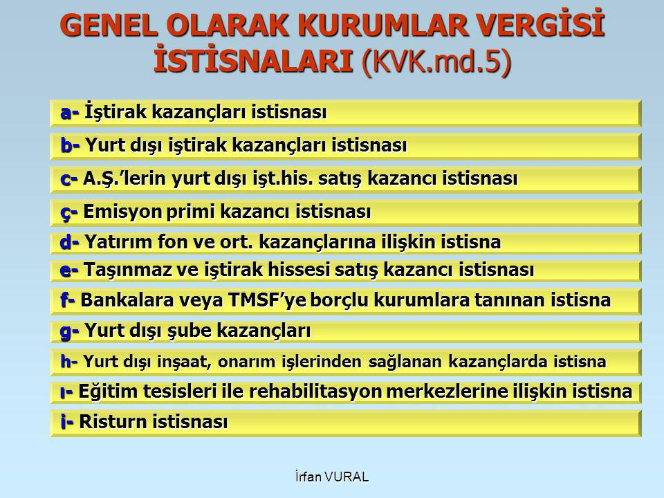 GENEL OLARAK KURUMLAR VERGİSİ İSTİSNALARI (KVK.md.5)