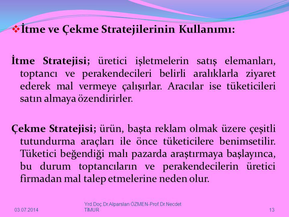 İtme ve Çekme Stratejilerinin Kullanımı:
